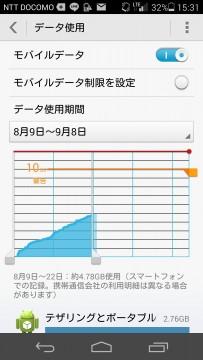 使用量が10GB未満ならIIJmioがおすすめ。
