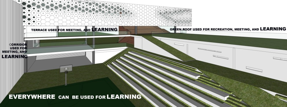 rasa6 learning places