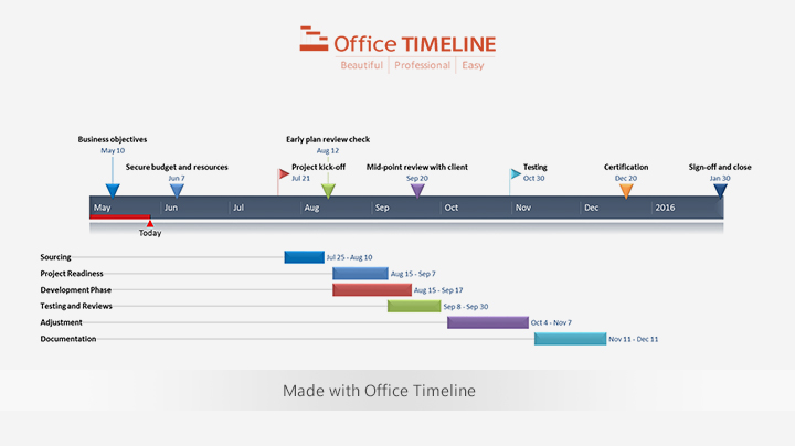 By richard sutherland 19 february 2021 tame any project with our gantt chart software picks the best gantt. Excel Gantt Chart Tutorial Free Template Export To Ppt