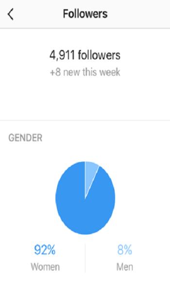Screenshot-TP-Insta-Stats-App-Apk