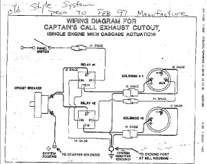 Corsa Wiring diagram  Offshoreonly