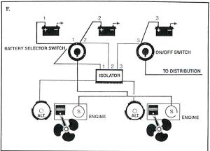 HELP with twin engine battery bank charging system