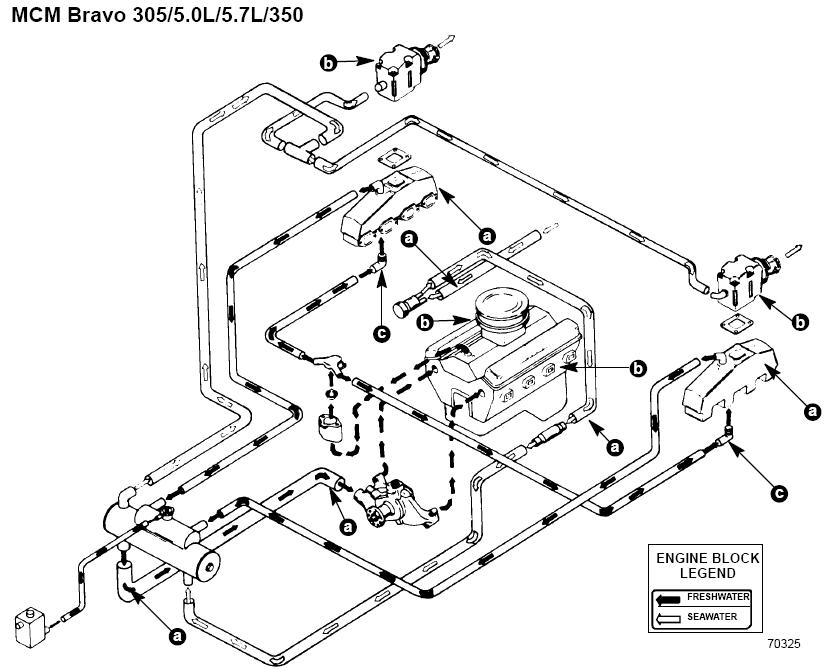 Mercruiser Coil Wiring Diagram Mercruiser 140 Wiring Diagram