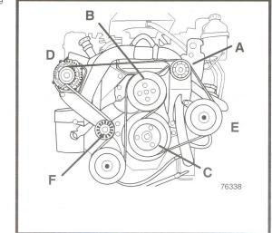 502 mag mpi serpentine belt layout  Offshoreonly