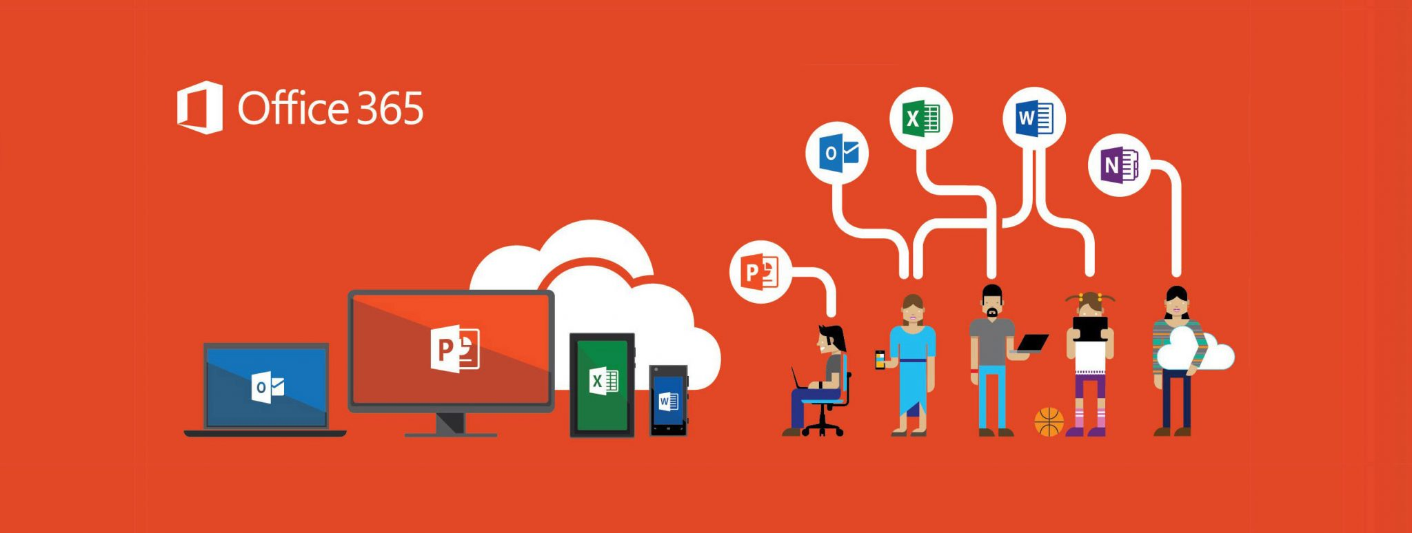 Office 365 for Business
