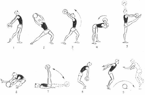 Упражнения с футбольным мячом для мальчиков 11—12 лет* (5 ...