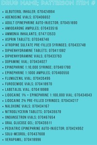 recomended emergency medical kit drugs