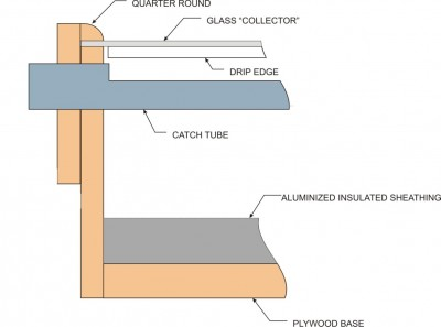 diagram solar still