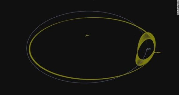 An Asteroid The Size Of A Football Field Has Been Orbiting