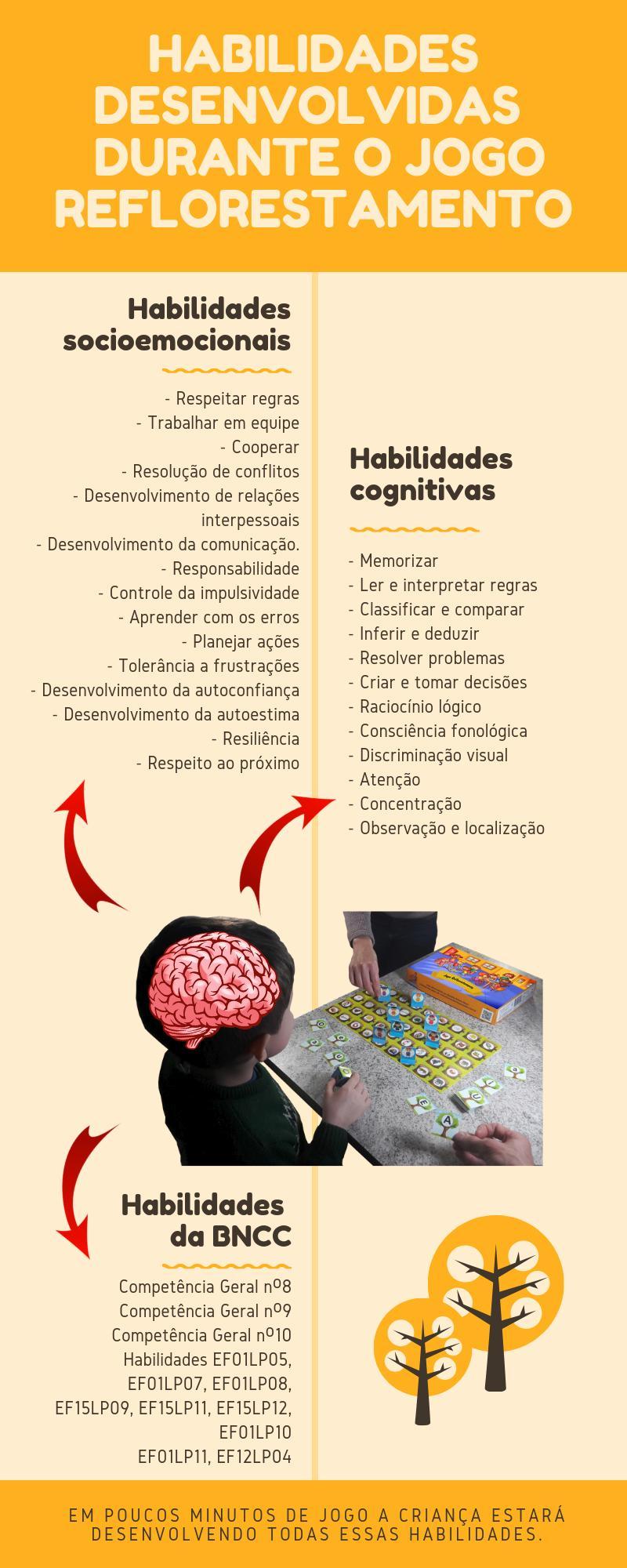 beneficios dos jogos educativcos com vogais