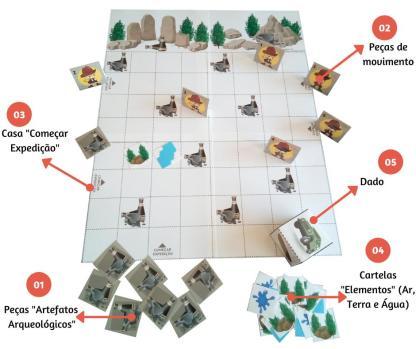 Peças do Jogo Expedição Arqueológica