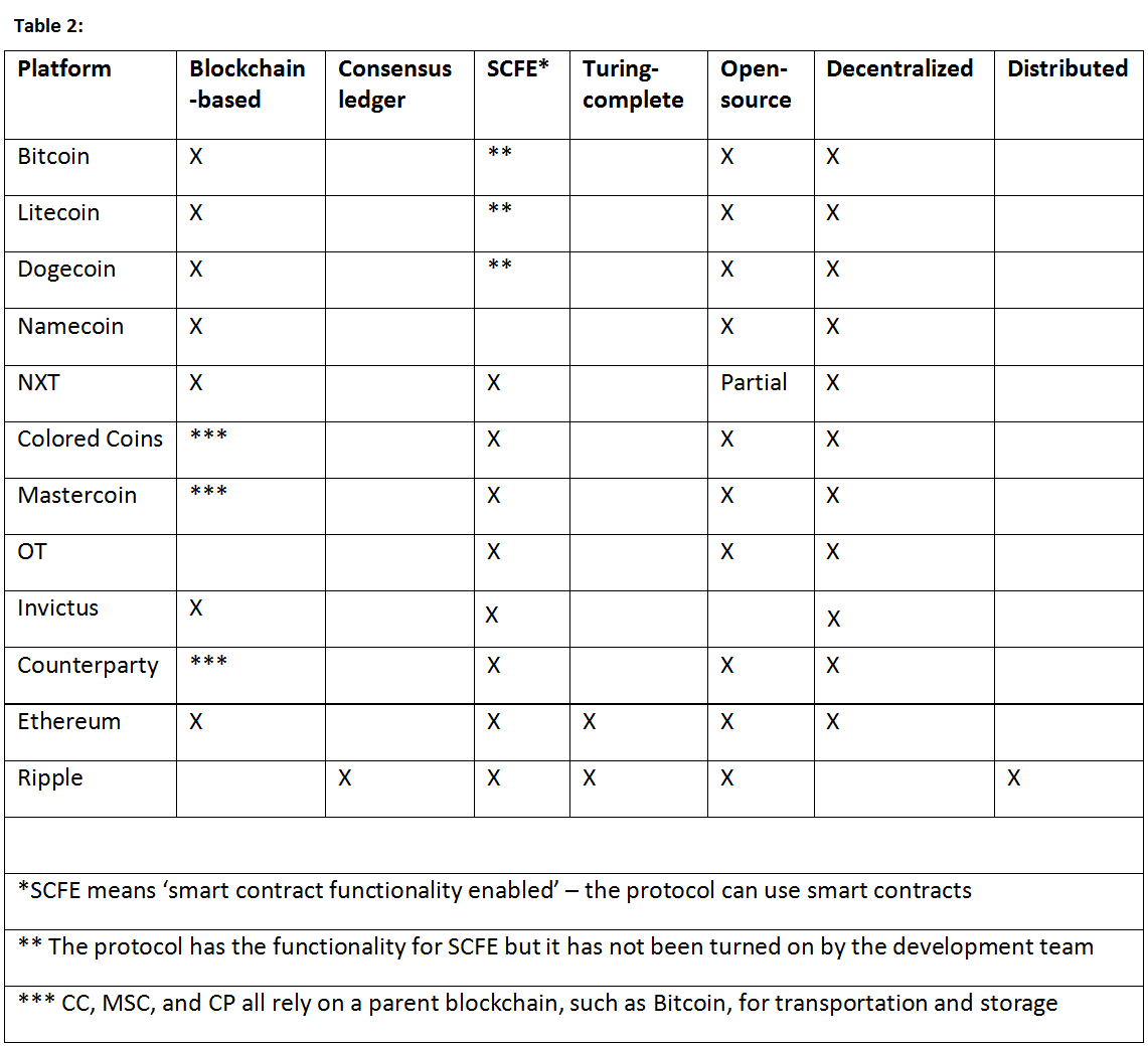 GCON | Great Wall of Numbers