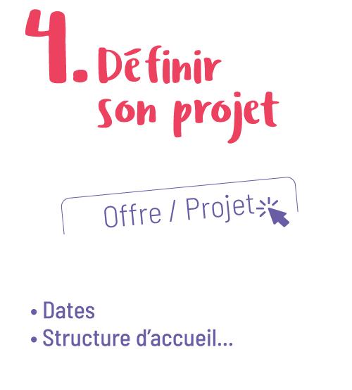 Dépôt de projet : étape 4