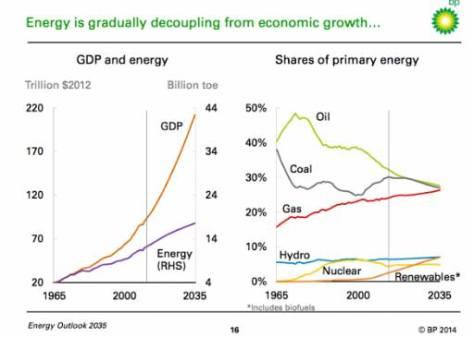 GDP-energy.jpg