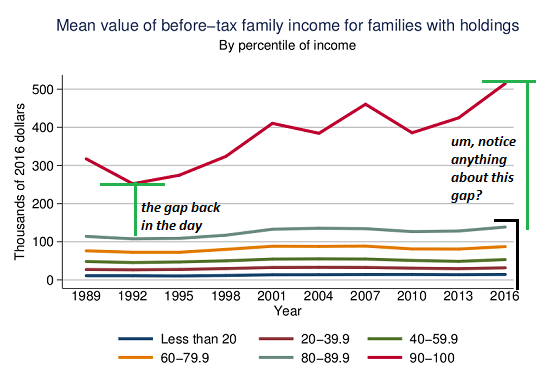 https://i1.wp.com/www.oftwominds.com/photos2017/family-income9-17.png