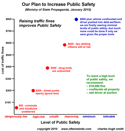 """Improving Public Safety"" and Theft By Other Means (January 15, 2010)"
