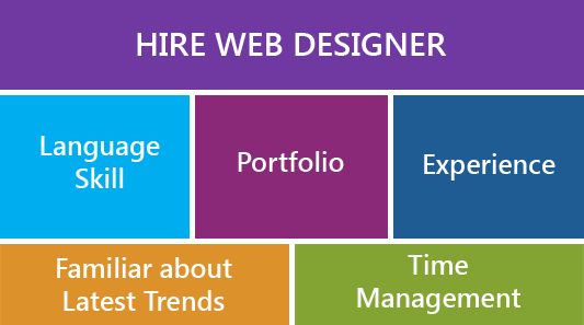 what-to-search-for-when-employing-an-expert-web-design-organization