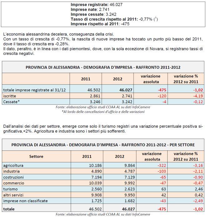 Immprse Al 2012 - 1