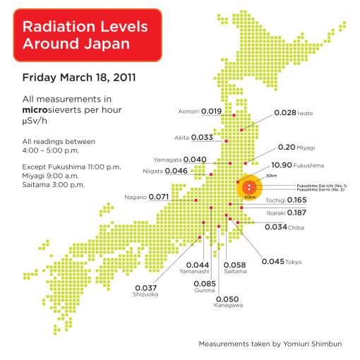 Niveaux de Radiations dans l'Est du Japon, 18 mars 2011