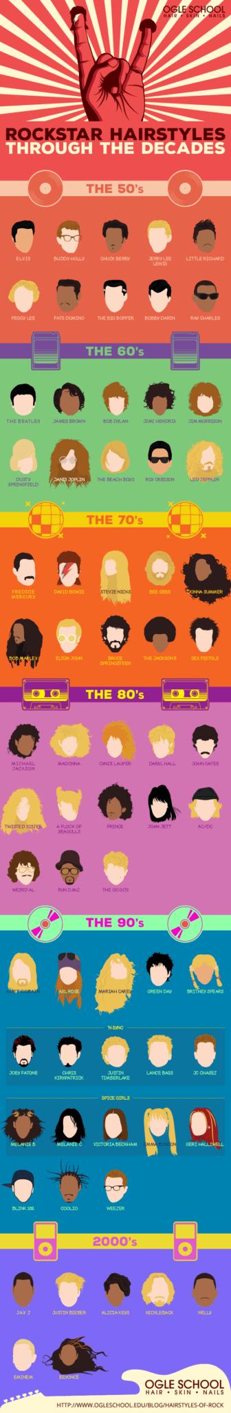 rockstar hairstyles through the decades - cosmetology school