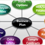 Business_Plan-Consultants-in-San-Jose