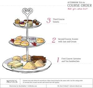Afternoon Tea 101: Course Order | Oh, How Civilized