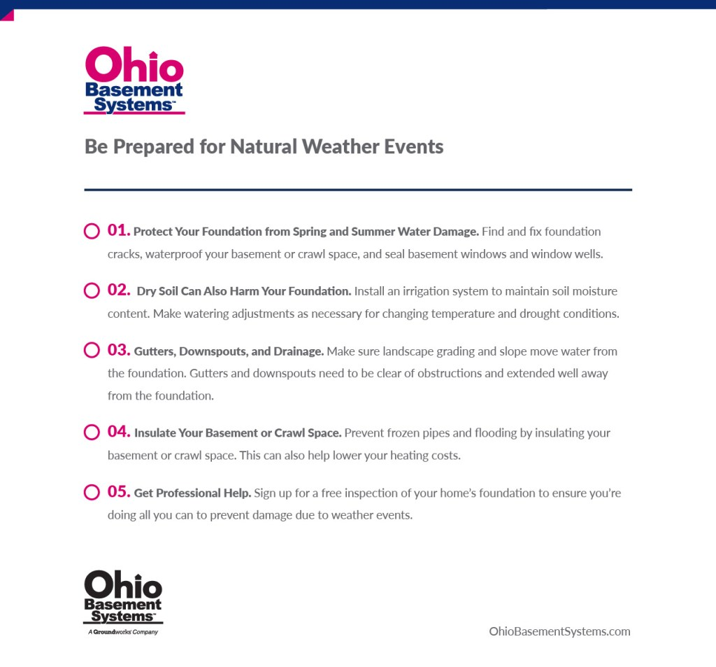natural weather events