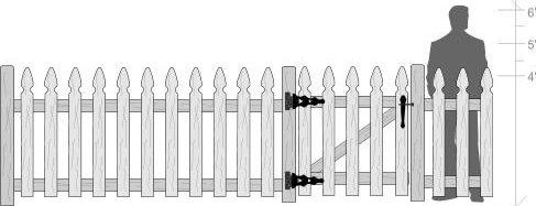 French Gothic Picket Fence