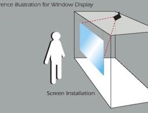 Set up rear projection film