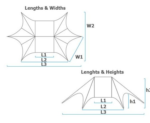 Double Star Tent Sizes