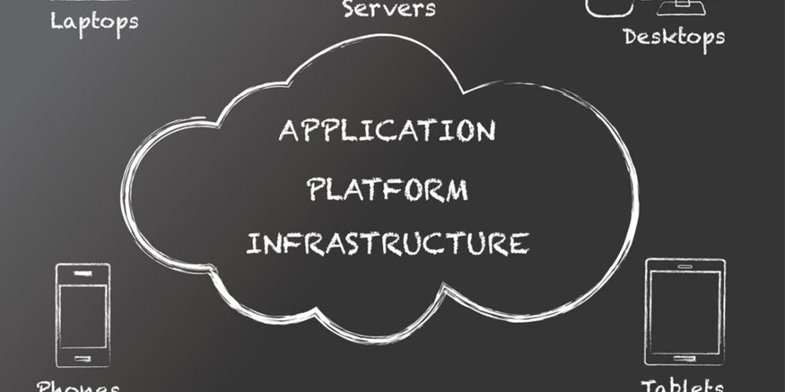 Cloud Adoption services