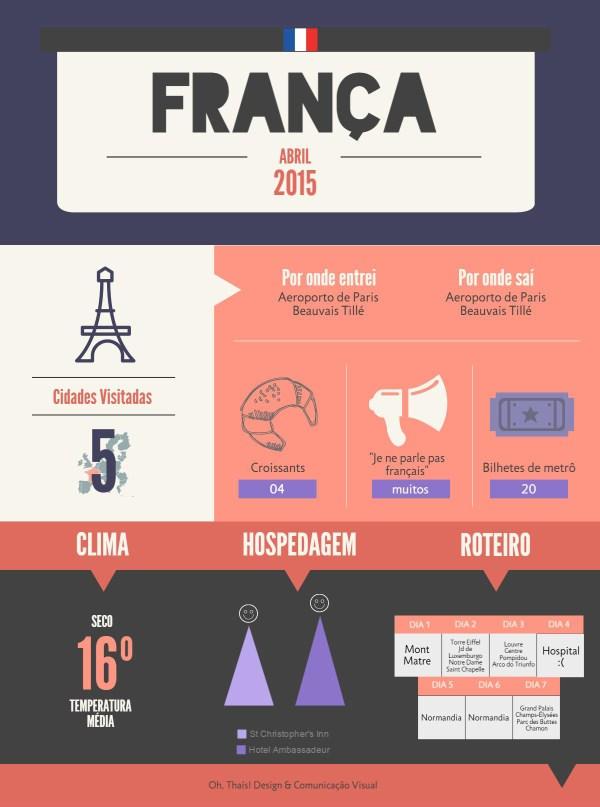 infografico_francamaior