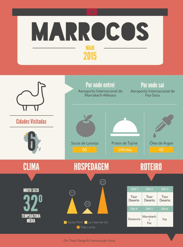 infografico_marrocosmaior