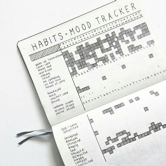 Habit Tracker - Bullet Journal