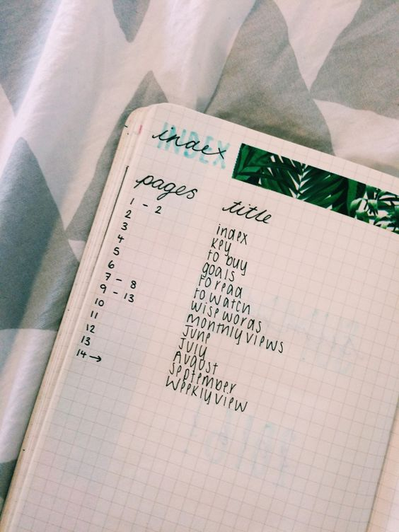 Index - Bullet Journal