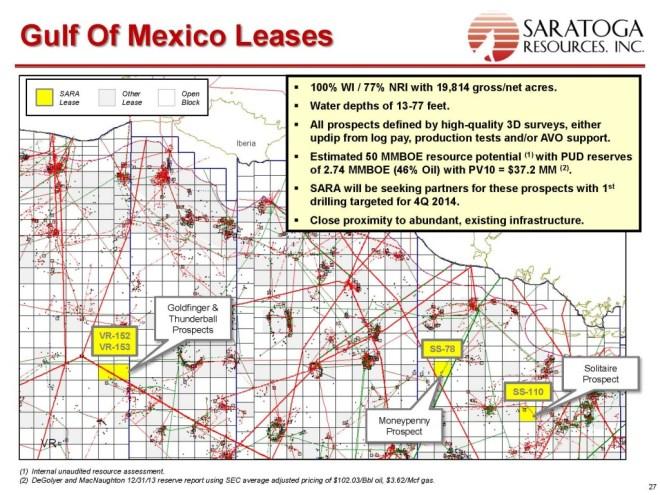 Source: SARA Presentation on March 10, 2014