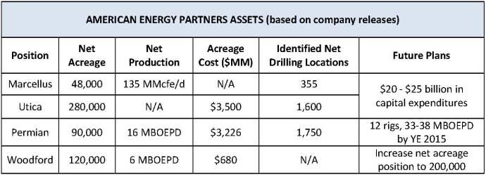 american-energy-partners