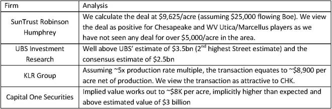 swn-chk-analyst-notes