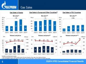 Source:http://www.gazprom.com/f/posts/33/066549/gazprom-ifrs-2q2014-presentation.pdf