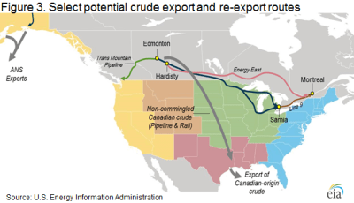 canadian export routes twip141022fig3-lg