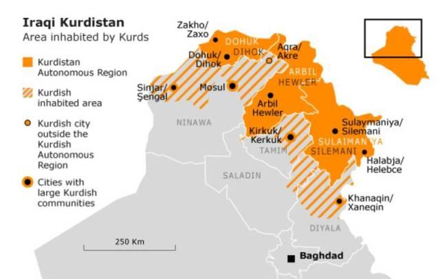 Kurdish Iraq