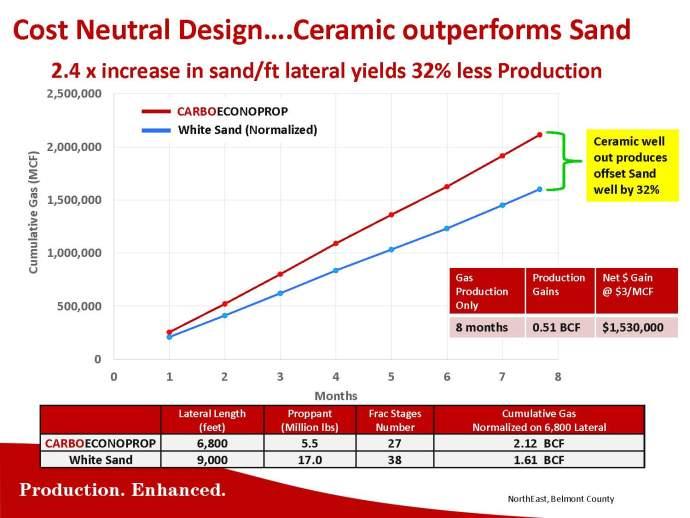 Source: CRR 12/14 Presentation