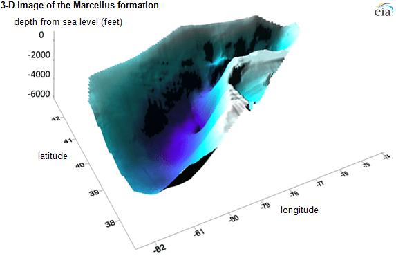 EIA Marcellus 3D Map
