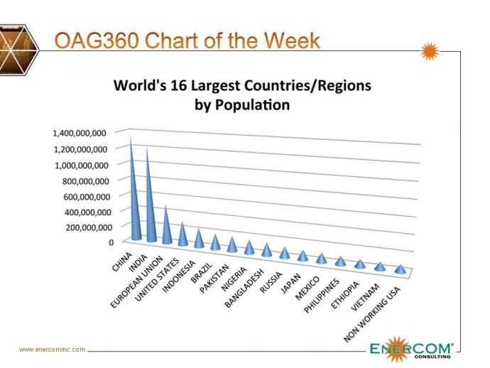 chart-of-week-04282015