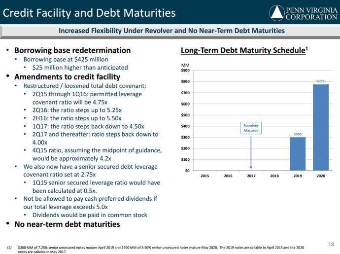 pva-debt