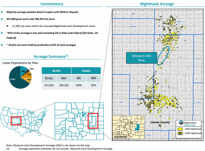 Source: Nighthawk Energy Presentation at The Oil & Gas Conference 20