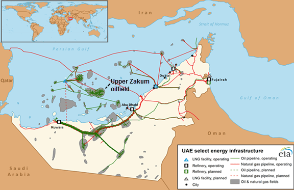 EIA UAE Oil Infrastructure