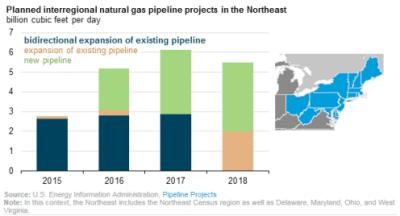 west-virginia-pipelines