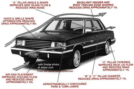 Dodge K Car