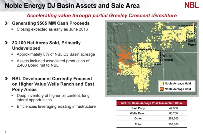 Greeley_Sale_Map_FINAL-1